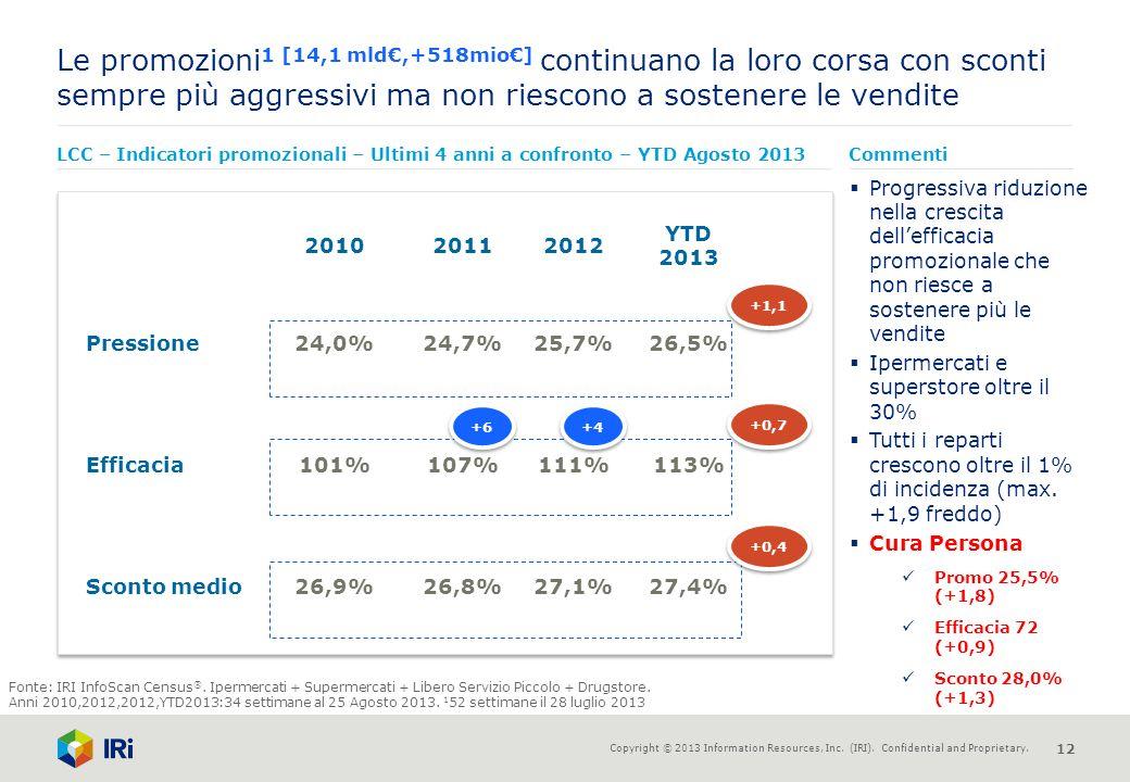 Le promozioni1 [14,1 mld€,+518mio€] continuano la loro corsa con sconti sempre più aggressivi ma non riescono a sostenere le vendite